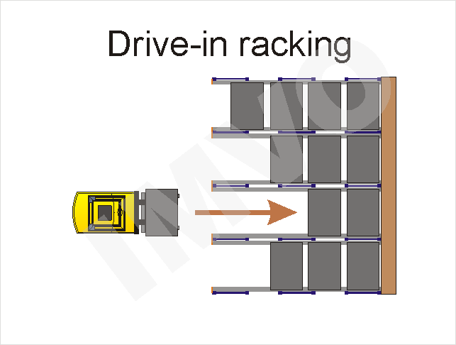 Drive-in pallet racking 2